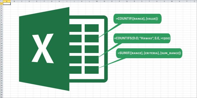 Mini Excel Tutorial: Using Advanced Counting and Adding Functions in Excel
