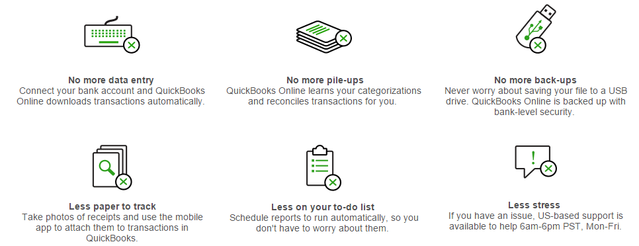 9 QuickBooks Online - key features