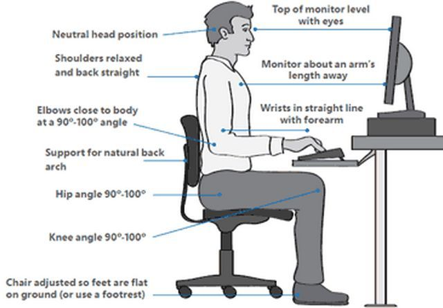 Ergonommic Desk Design