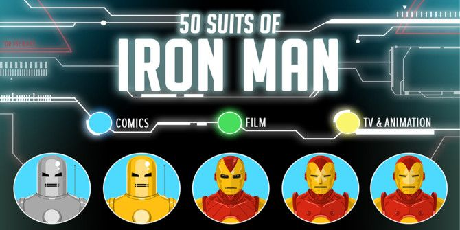 The Many Suits of the Amazing Iron Man