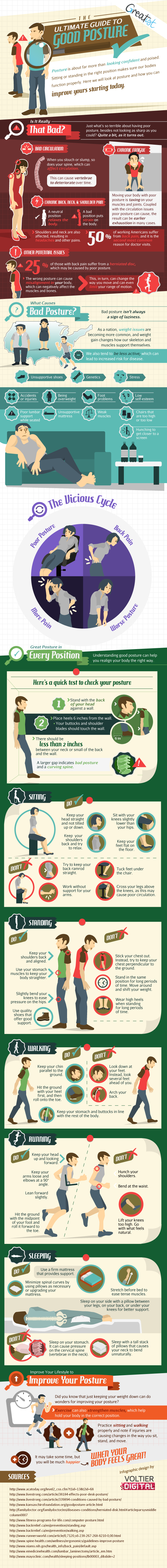Everything You Need To Know About Good Posture
