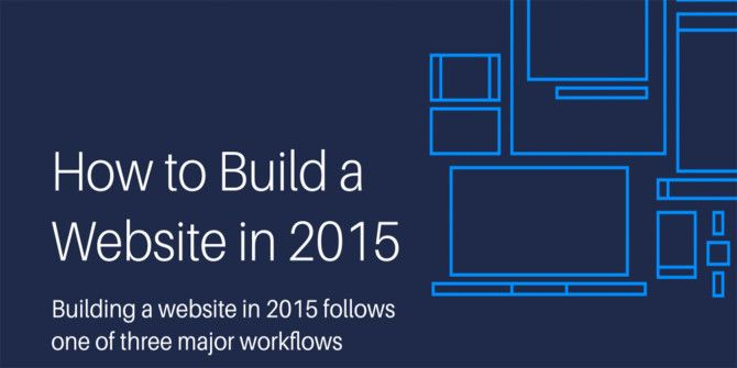 How Are Websites Built in 2015?