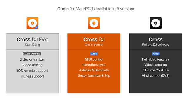 The Best DJ Software For Every Budget crosscompare
