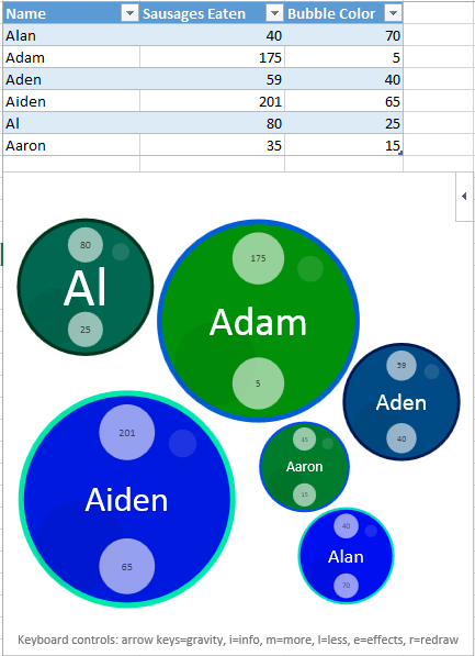 How To Do A Pivot Table In Excel >> Power Up Excel with 10 Add-Ins to Process, Analyze ...
