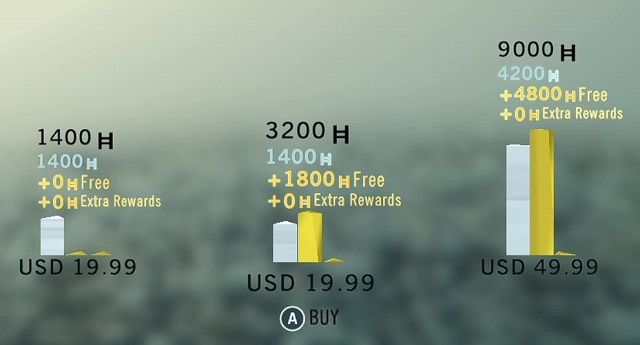 Assassins Creed Unity Microtransactions