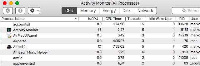 image depicting activity monitor screen on a mac device