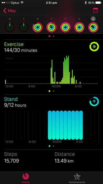 How The Apple Watch Won Me Over apple watch iphone activity app