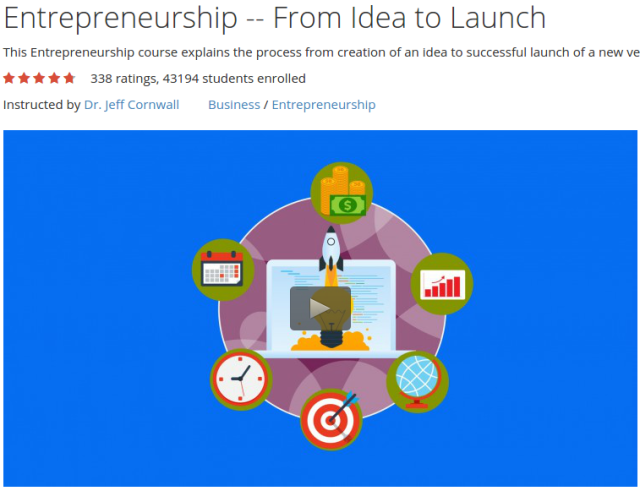 Entrepreneurship - From Idea to Launch