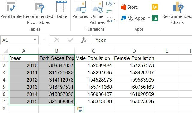 Types Of Excel Charts  When You Should Use Them