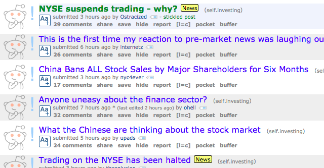 The 10 Best Subreddits About Finance investing