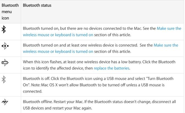 mac-bluetooth-status