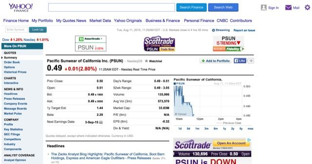 Yahoo Finance Stocks