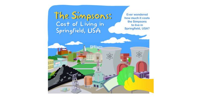 The Real Cost to Live in The World of the Simpsons