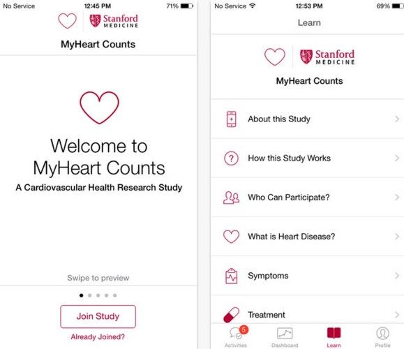 MyHeart Counts