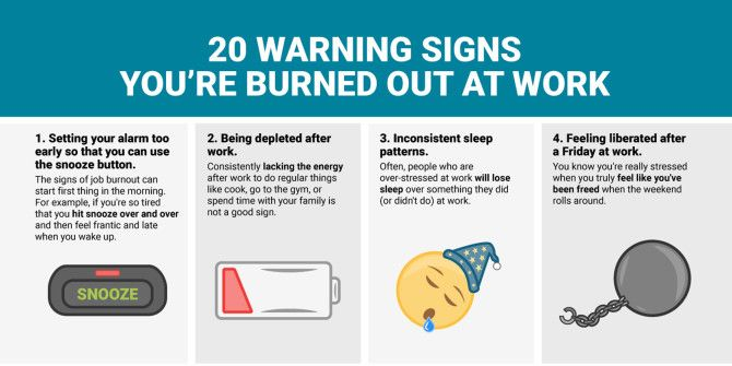 How to Know When You're Burning Out at Work