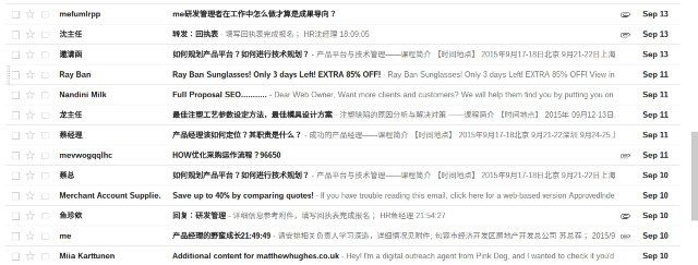 Typical Gmail spam