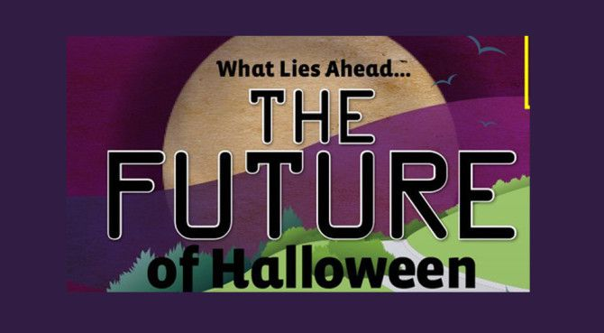 What Will Halloween Be Like in 2025?