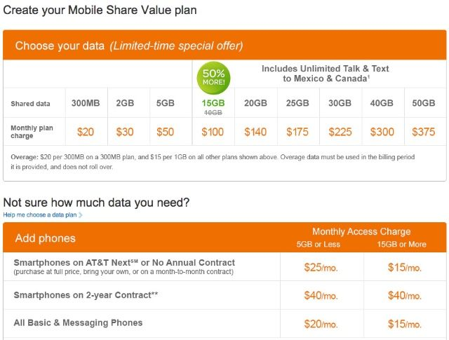 Are Family Cell Phone Plans Cheaper Than MVNOs? [Cheat Sheet Included] att family cell phone plans
