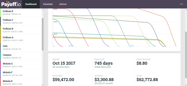 check-debt-payoff-dashboard