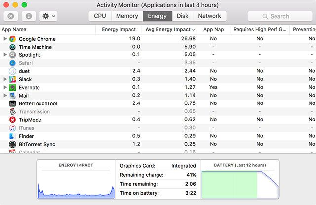El Capitan's Activity Monitor