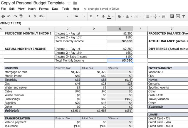 Useful Excel Sheets To Instantly Improve Your FamilyS Budget