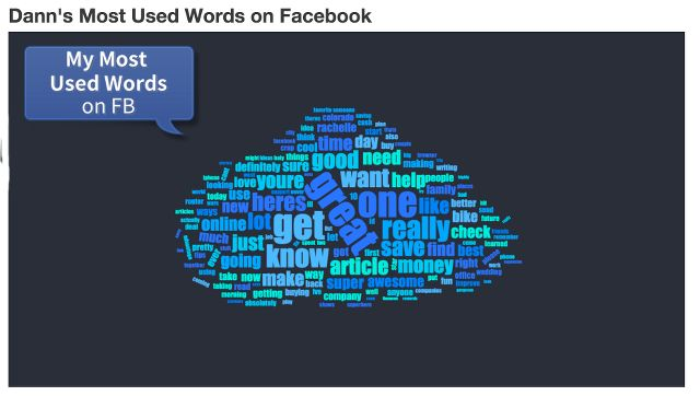 most-used-words-facebook
