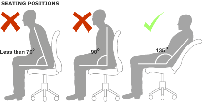 sitting-up-proper-diagram