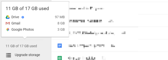 Google Drive Space Used