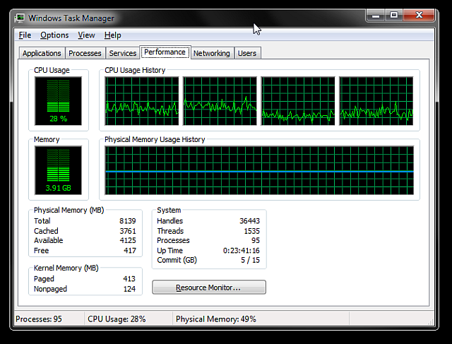 Windows Task Manager Performance Tab