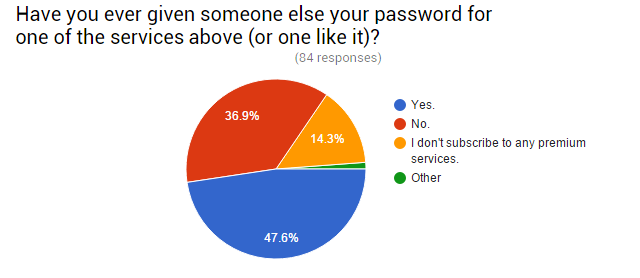 04-Survey-Given-Passwords