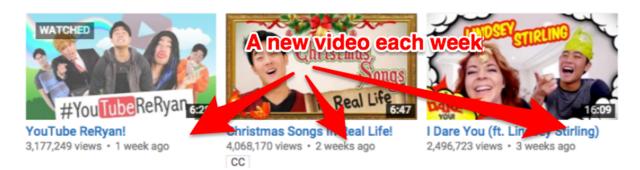Regular YouTube Videos