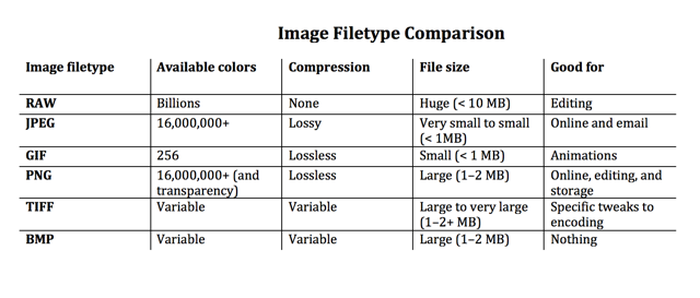 image-type-comparison