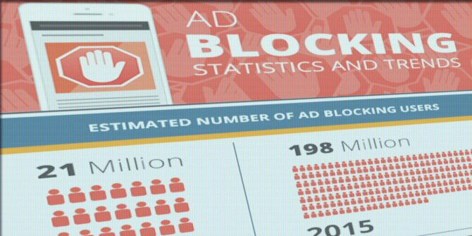 A By The Numbers Look at Ad Blocking
