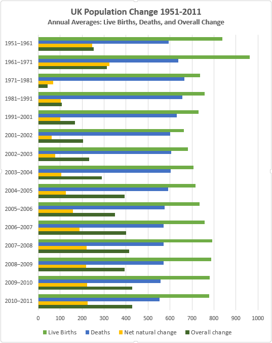 The Simple Way To Create And Format A Bar Graph In Excel ...   Microsoft Excel Bar Charts