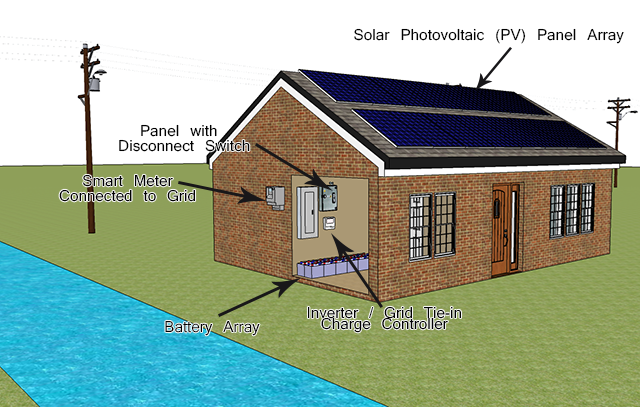 solar-house-grid-tied-battery-back-up-640