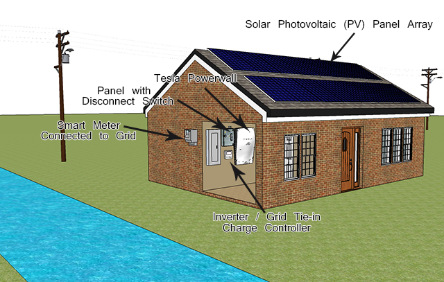solar-house-grid-tied-tesla-powerwall-battery-back-up-640