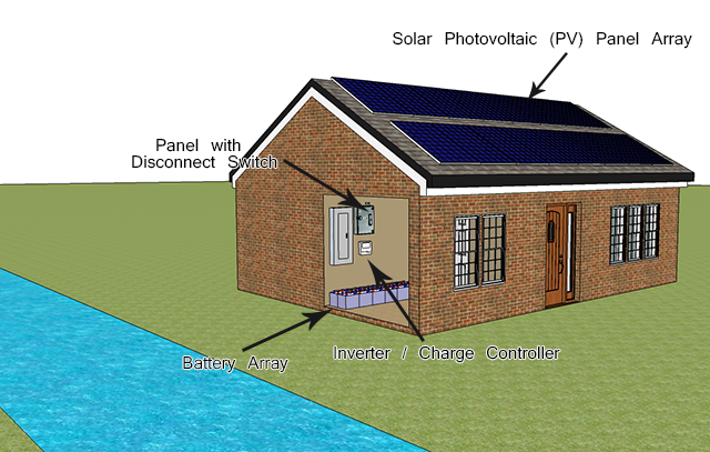solar-house-off-grid-pv-only-640