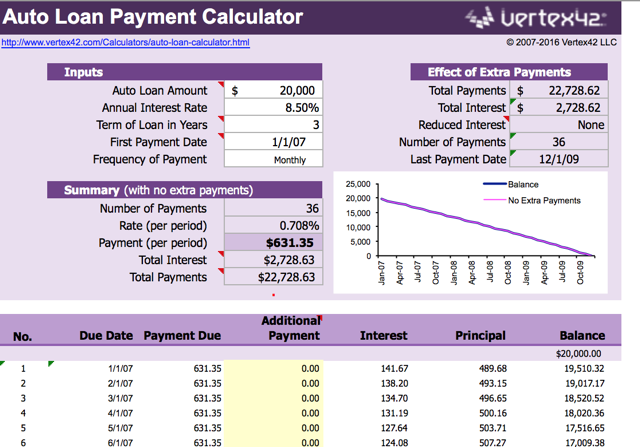 mortgage extra payments calculator