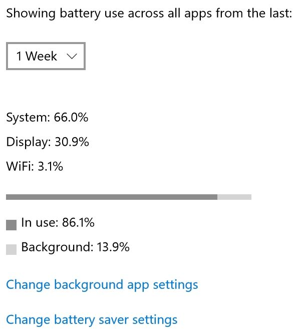 Windows 10 Battery Use 1 week