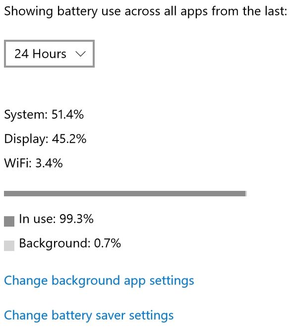 Windows 10 Battery Use 24hr