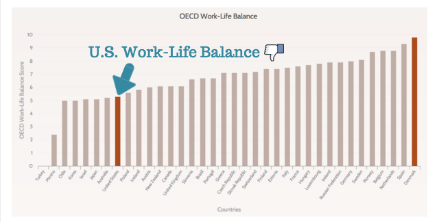 6 Of The Best Tech Jobs To Have A Work-life Balance
