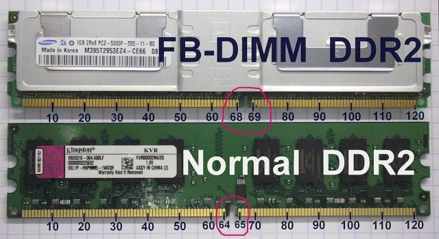 ddr2 vs ddr2 fb-dimm