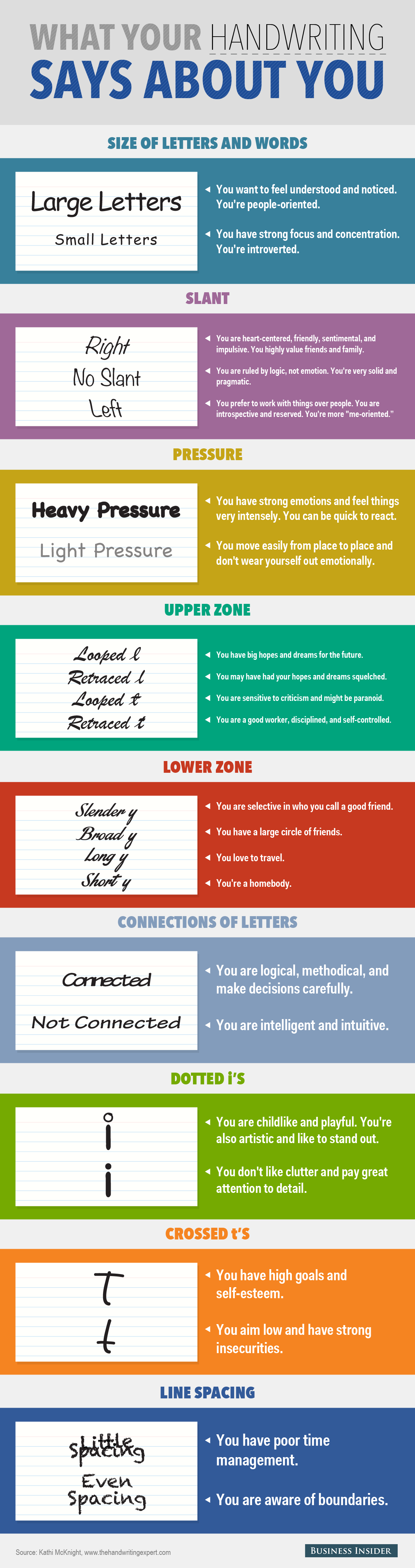 handwriting infographic_03