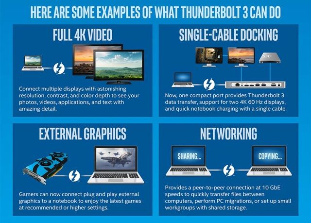 what-thunderbolt-can-do