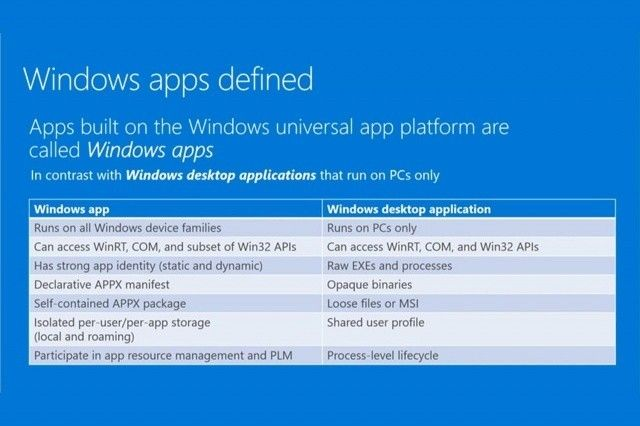 windows-apps-2