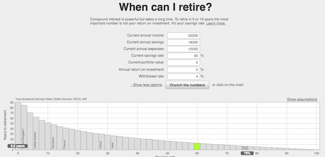 Early-Retirement-Calculators-Finance-Networthify