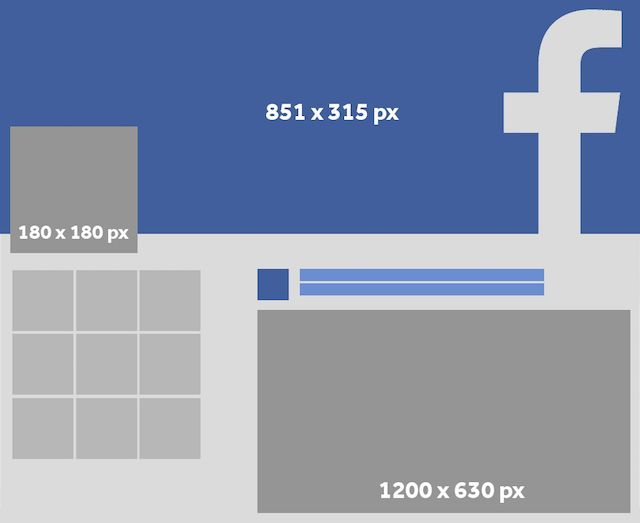 Social media cheat sheet all the key image sizes to know facebook thecheapjerseys Image collections