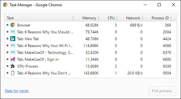 chrome-task-manager-overview
