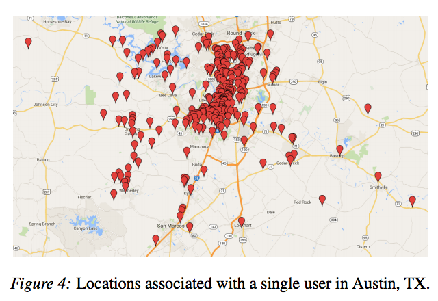 maps-shortener-austin