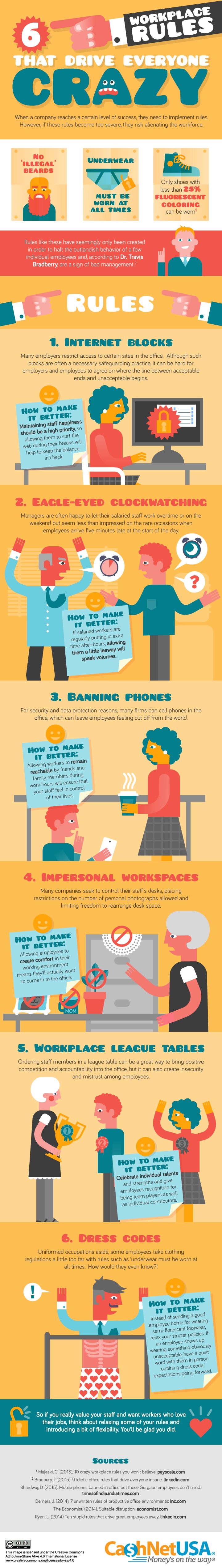 These Workplace Rules Drive Everyone Crazy